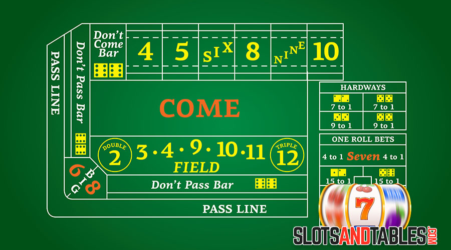 Craps Rules - Slots and Tables